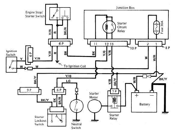 2001 vulcan 1500 wiring diagram