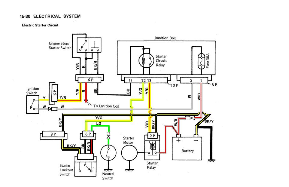 Click image for larger version  Name:Starting System Wiring Diagram.JPG Views:150 Size:59.6 KB ID:1075
