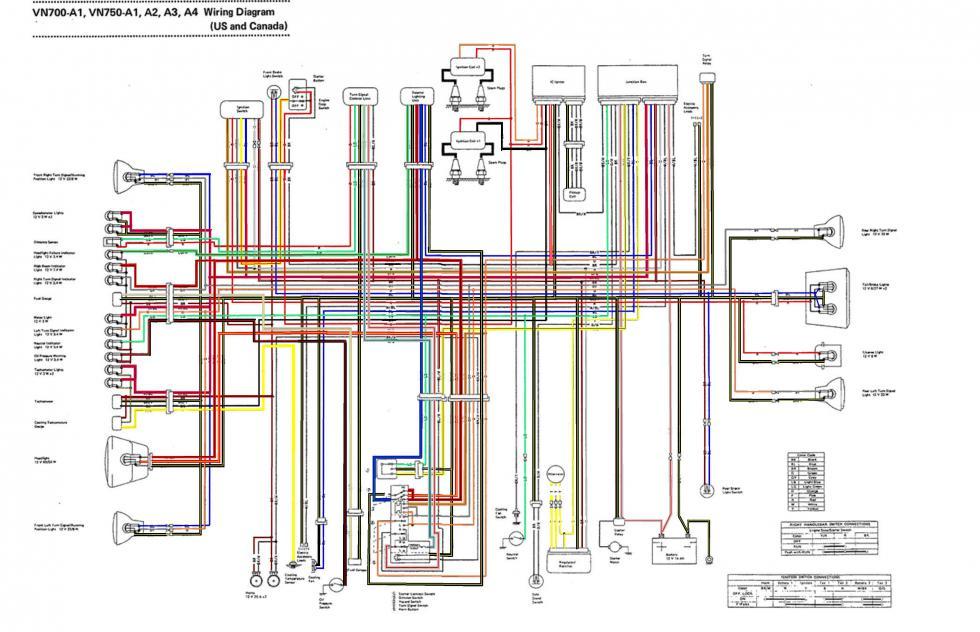 Vn 750 Wiring Diagram - Catalogue of Schemas Kawasaki Vulcan Wiring Diagram on